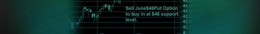 Options trading mechanics