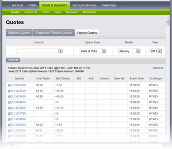 Firetip trading platform demo