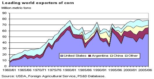 How to trade corn паттерны свечей форекс